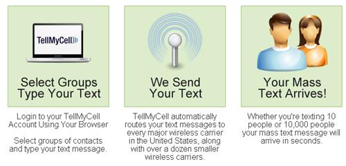 Mass-sms-how