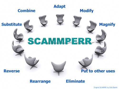 Scamper-scammperr-bob-erberle-creativity-tools
